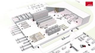 Abbildung der Prozesse in einem schematischen Warenlager