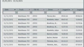 Belegungsjournal der Flottenmanagement Software von Linde
